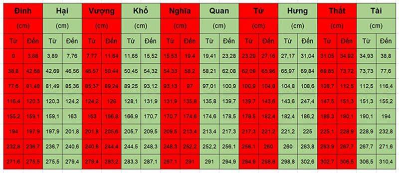 Kich Thuoc Ban Tho Chuan (1)